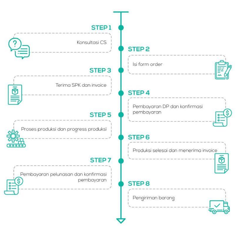 STEP ORDER WEBSITE